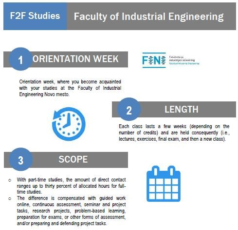 face to face classes, part time studies, full time studies, orientation week, final exam, faculty of industrial engineering, novo mesto