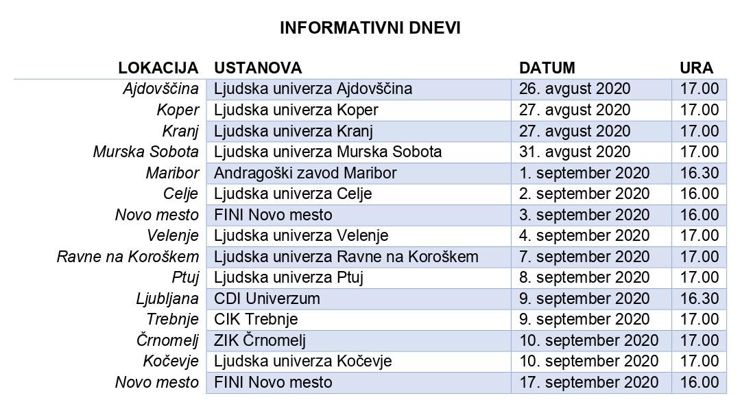 Informativni dnevi po različnih mestih v Sloveniji